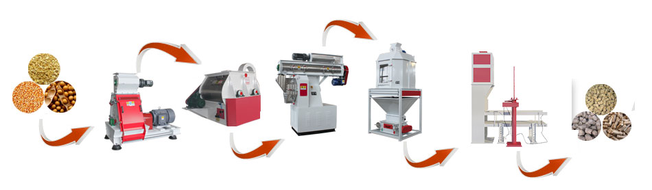 Feed pellet packing machine application